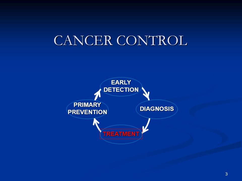 CANCER CONTROL EARLY DETECTION PRIMARY PREVENTION DIAGNOSIS TREATMENT