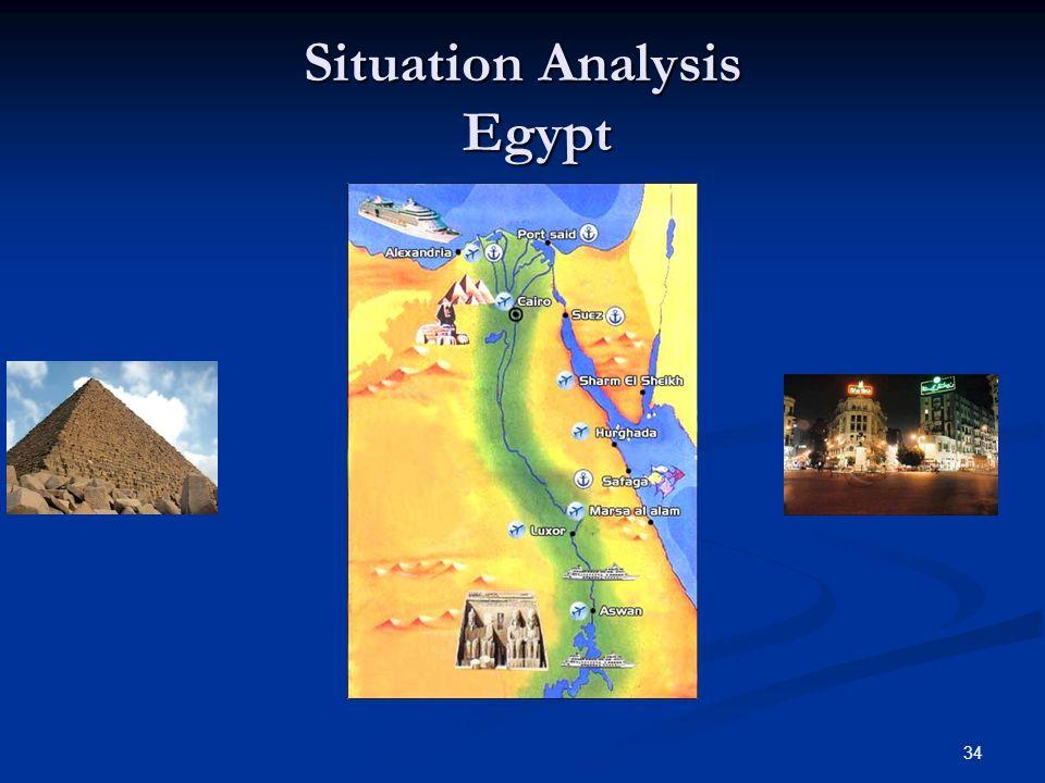 Situation Analysis Egypt