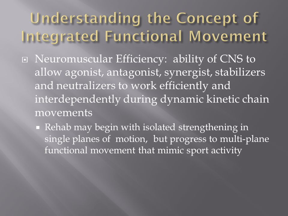 Understanding the Concept of Integrated Functional Movement