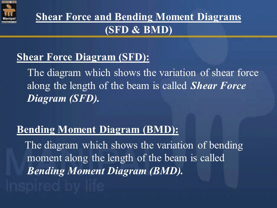 Shear Force and Bending Moment Diagrams (SFD & BMD)