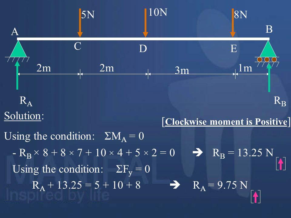 5N 10N. 8N. 2m. 3m. 1m. A. C. D. B. E. RA. RB. Solution: Using the condition: ΣMA = 0.