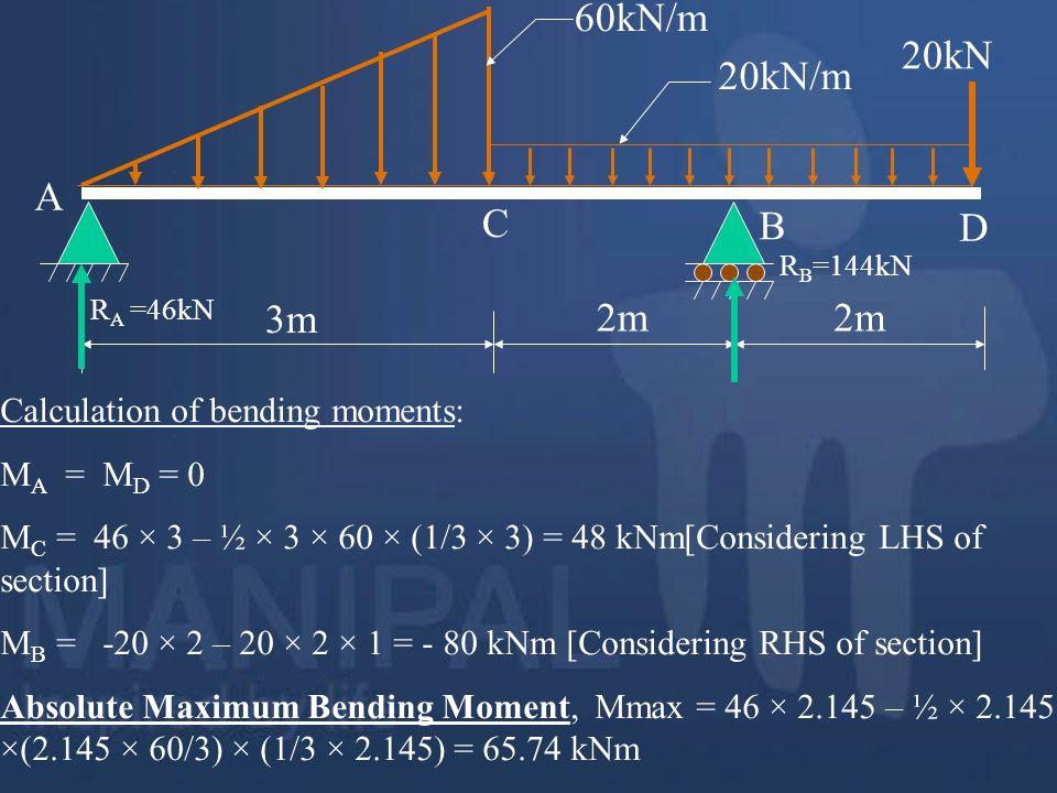 60kN/m 20kN 20kN/m A C B D 3m 2m Calculation of bending moments: