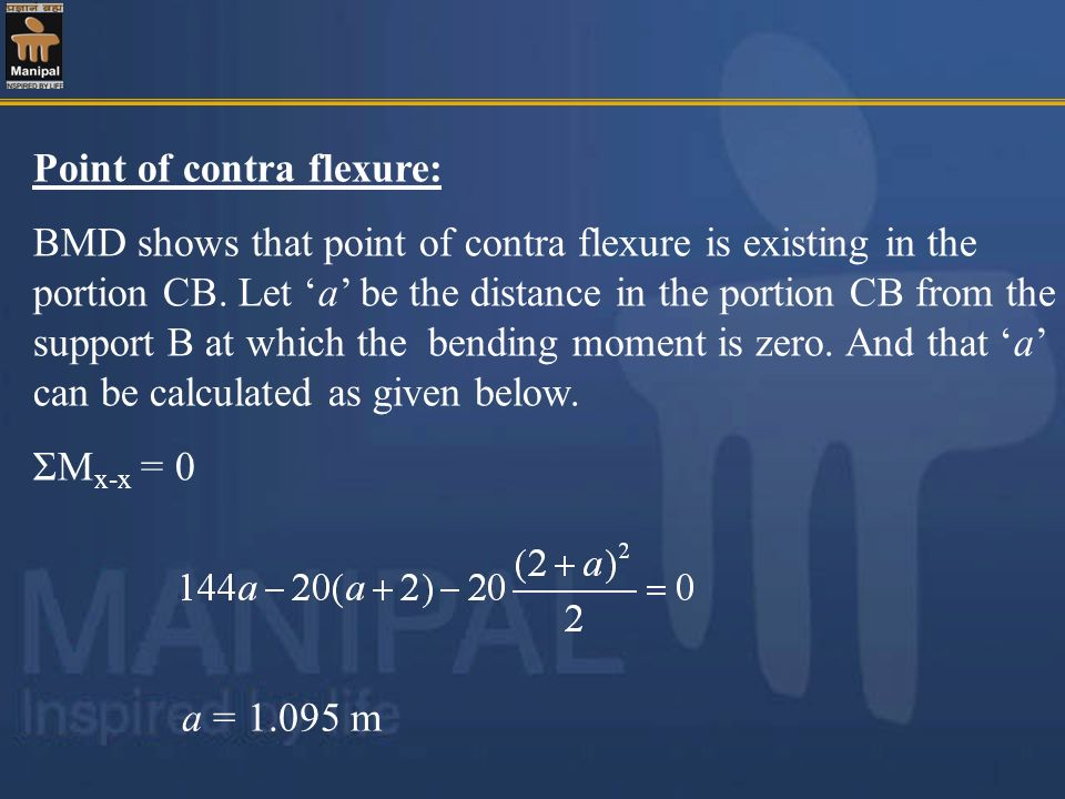 Point of contra flexure: