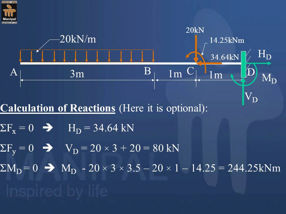 Calculation of Reactions (Here it is optional):