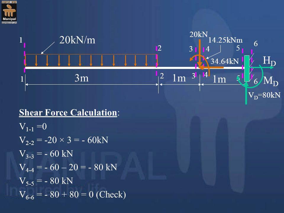 20kN/m HD 3m 1m 1m MD Shear Force Calculation: V1-1 =0