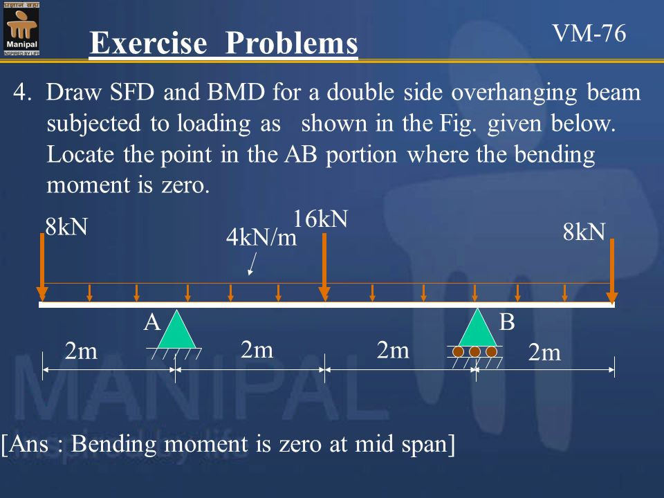 VM-76 Exercise Problems.