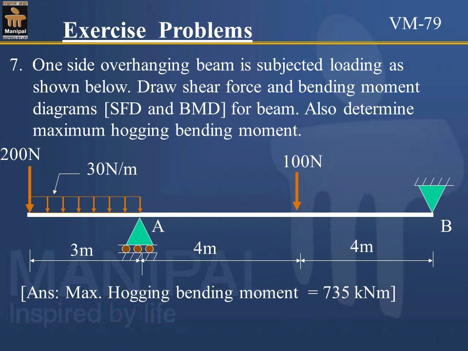 VM-79 Exercise Problems.