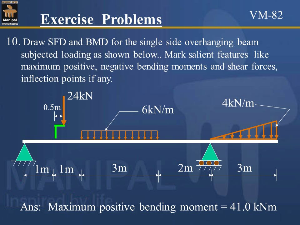 VM-82 Exercise Problems.