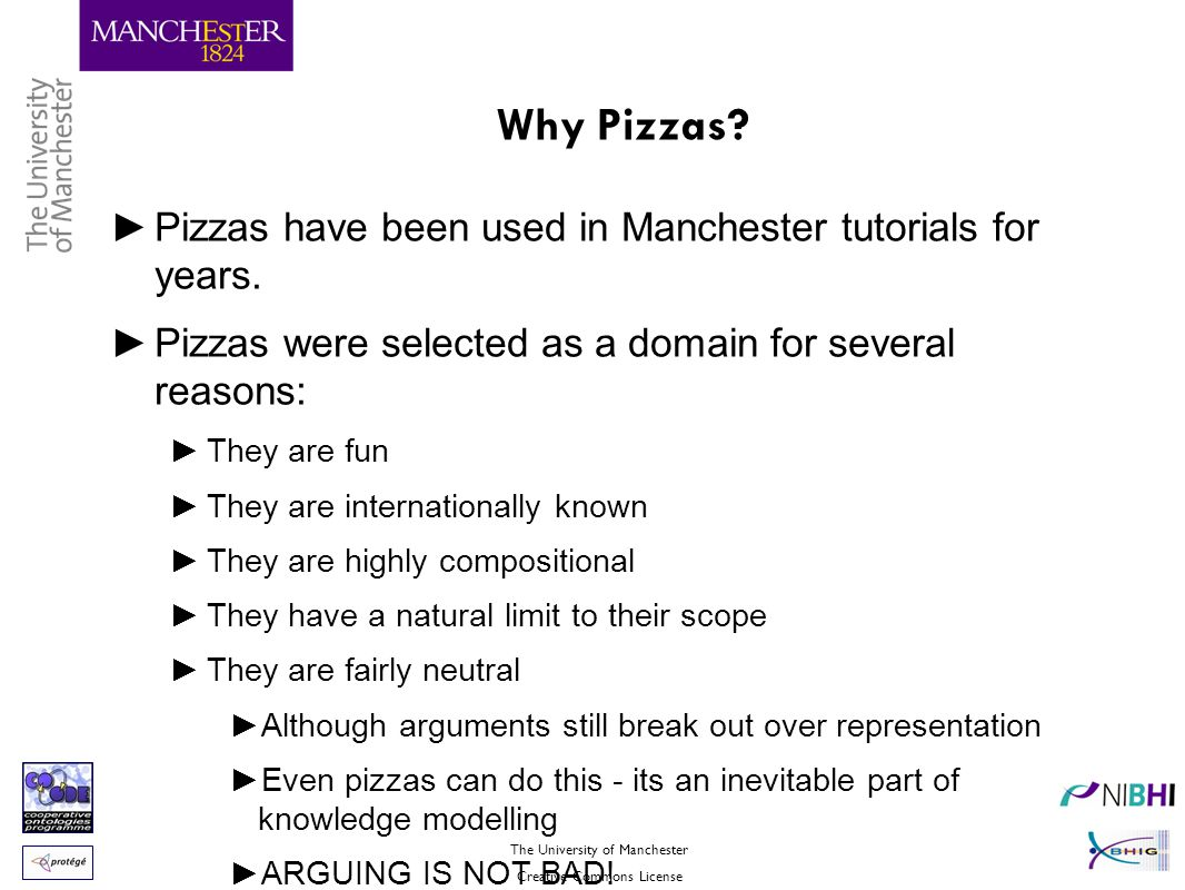 Why Pizzas Pizzas have been used in Manchester tutorials for years.