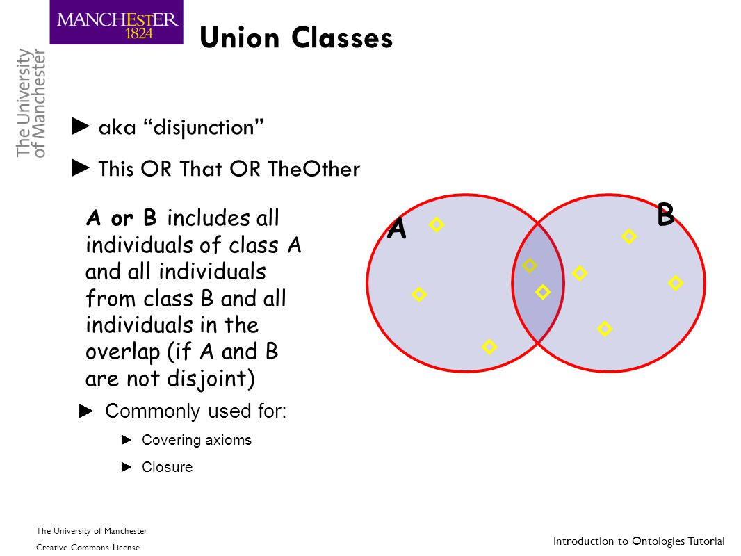 Union Classes B A aka disjunction This OR That OR TheOther