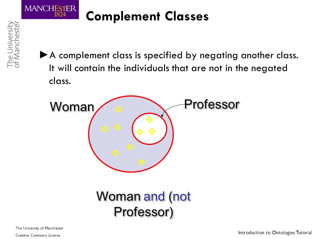 Woman and (not Professor)