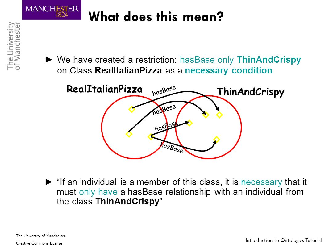What does this mean RealItalianPizza ThinAndCrispy