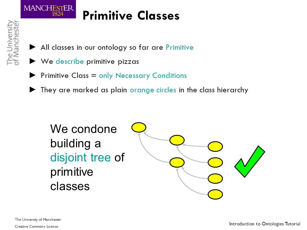 Primitive Classes All classes in our ontology so far are Primitive. We describe primitive pizzas. Primitive Class = only Necessary Conditions.