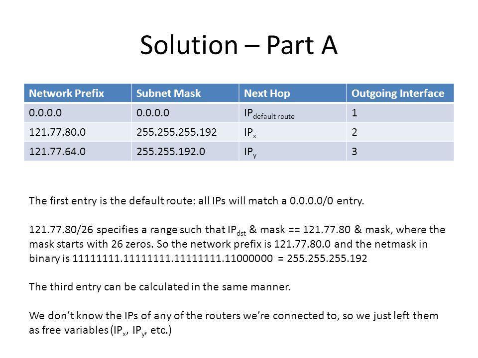 Solution – Part A Network Prefix Subnet Mask Next Hop