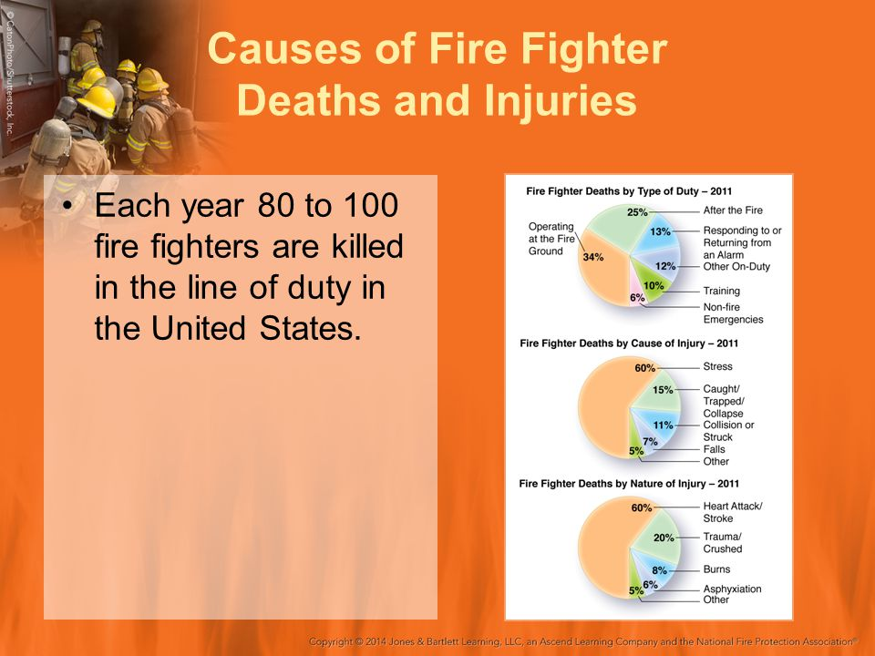 Causes of Fire Fighter Deaths and Injuries