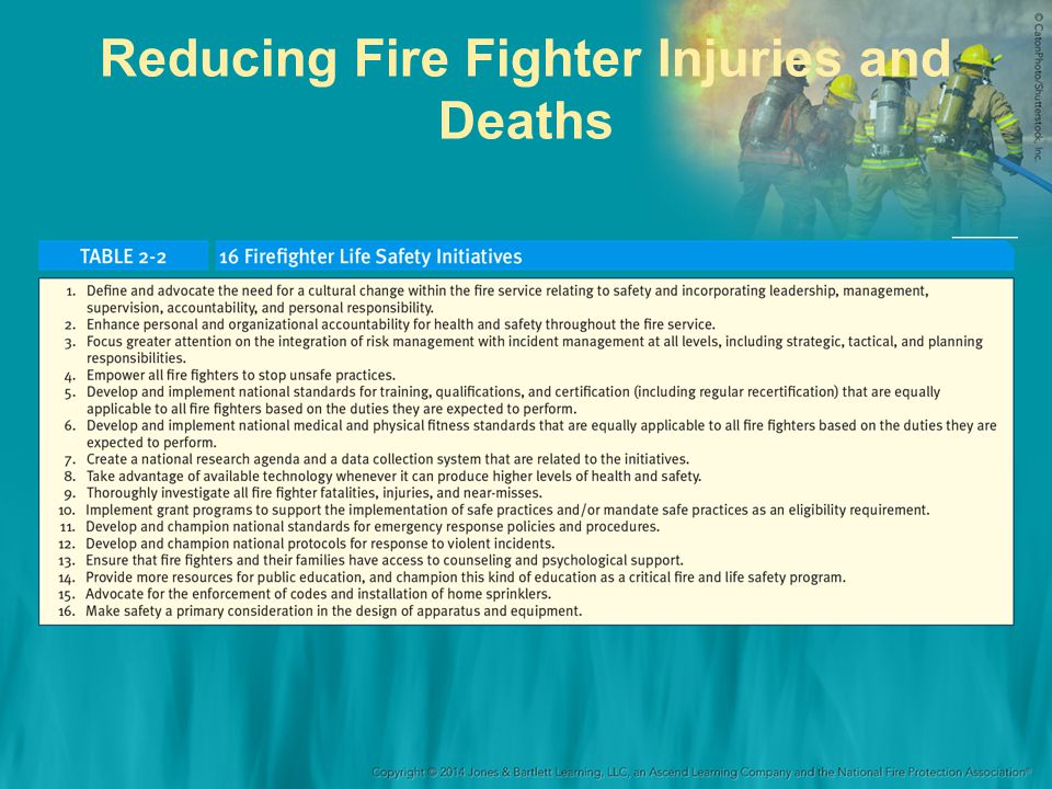 Reducing Fire Fighter Injuries and Deaths