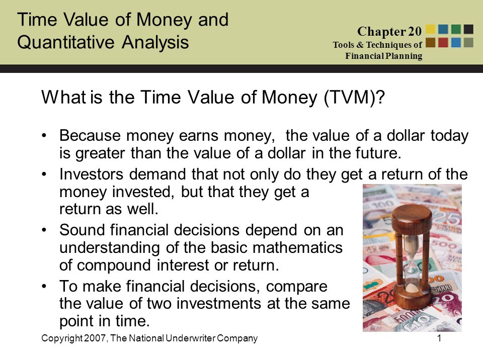 What is the Time Value of Money (TVM)