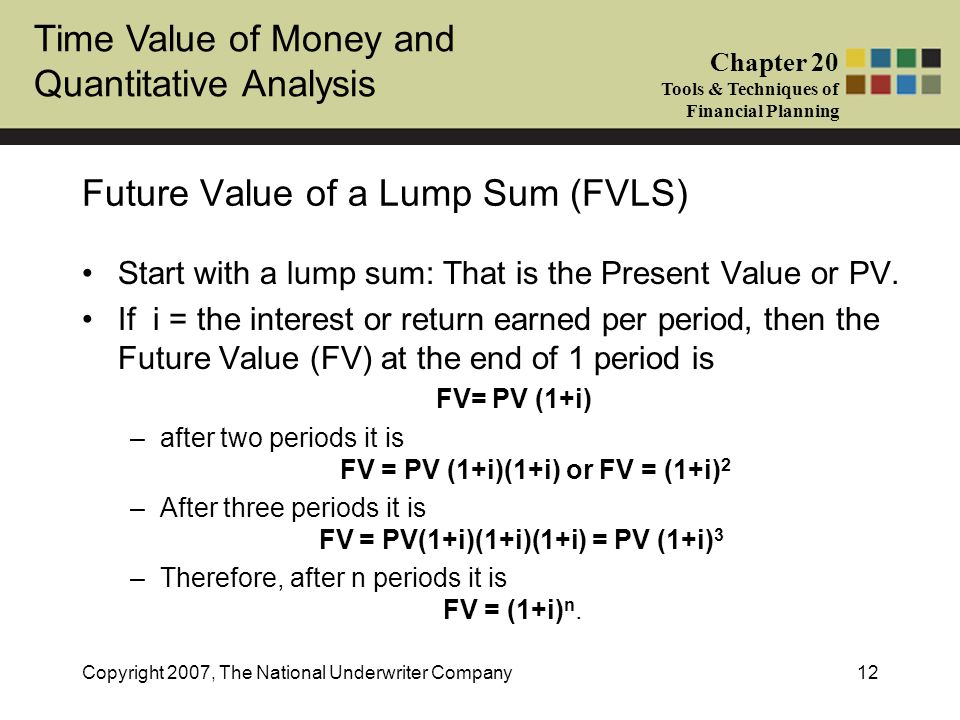 Future Value of a Lump Sum (FVLS)