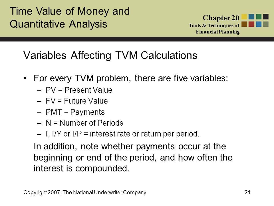 Variables Affecting TVM Calculations