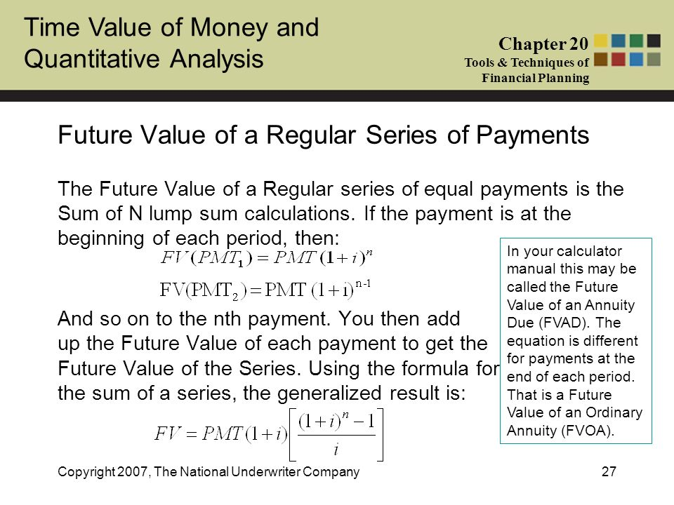 Future Value of a Regular Series of Payments