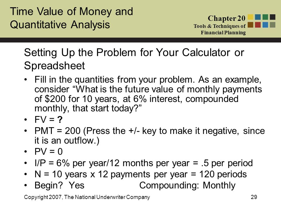 Setting Up the Problem for Your Calculator or Spreadsheet