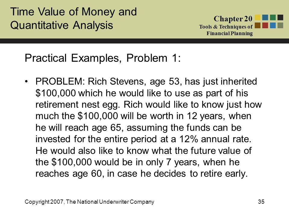 Practical Examples, Problem 1: