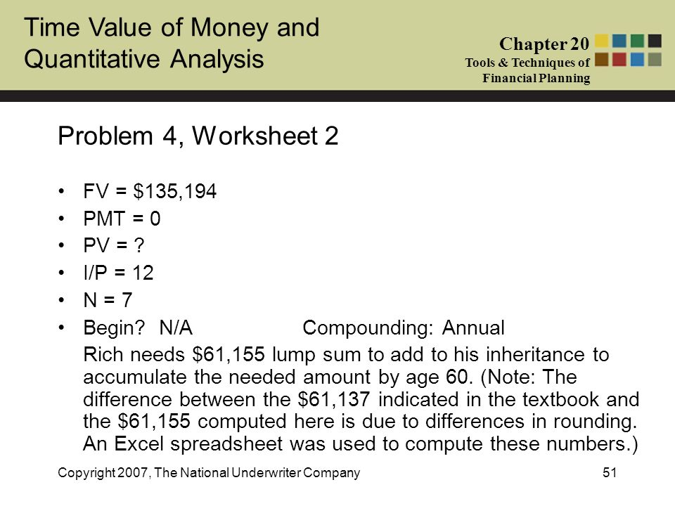 Problem 4, Worksheet 2 FV = $135,194 PMT = 0 PV = I/P = 12 N = 7