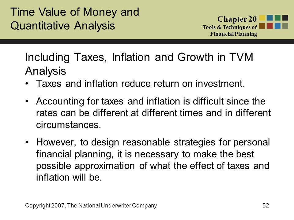 Including Taxes, Inflation and Growth in TVM Analysis