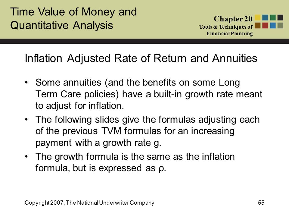 Inflation Adjusted Rate of Return and Annuities