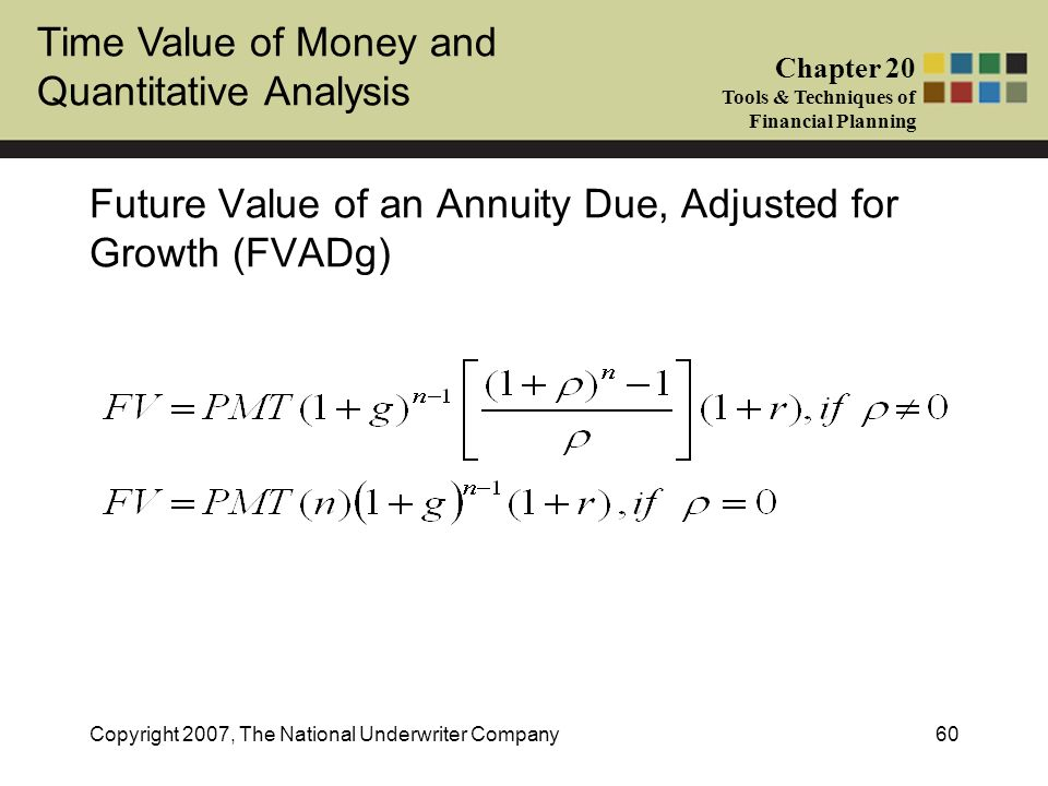 Future Value of an Annuity Due, Adjusted for Growth (FVADg)