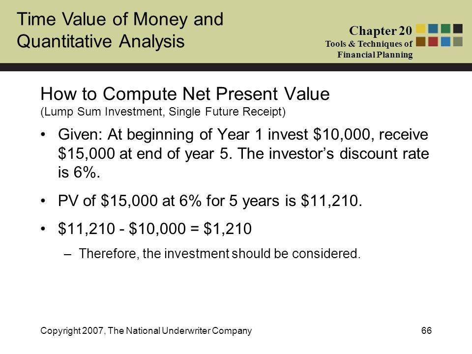 How to Compute Net Present Value (Lump Sum Investment, Single Future Receipt)