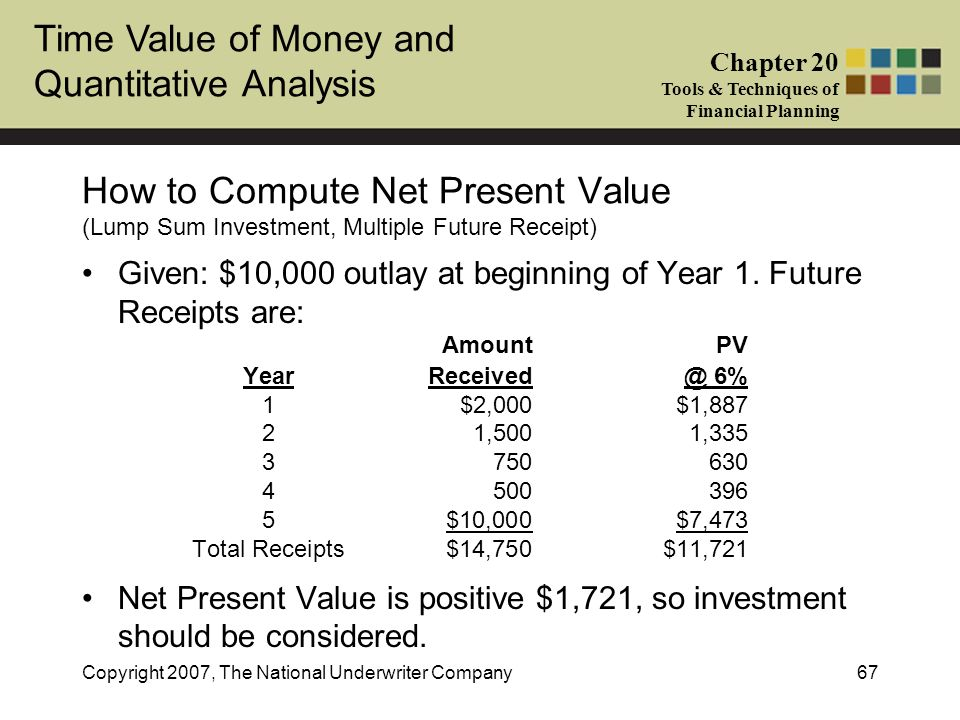 How to Compute Net Present Value (Lump Sum Investment, Multiple Future Receipt)