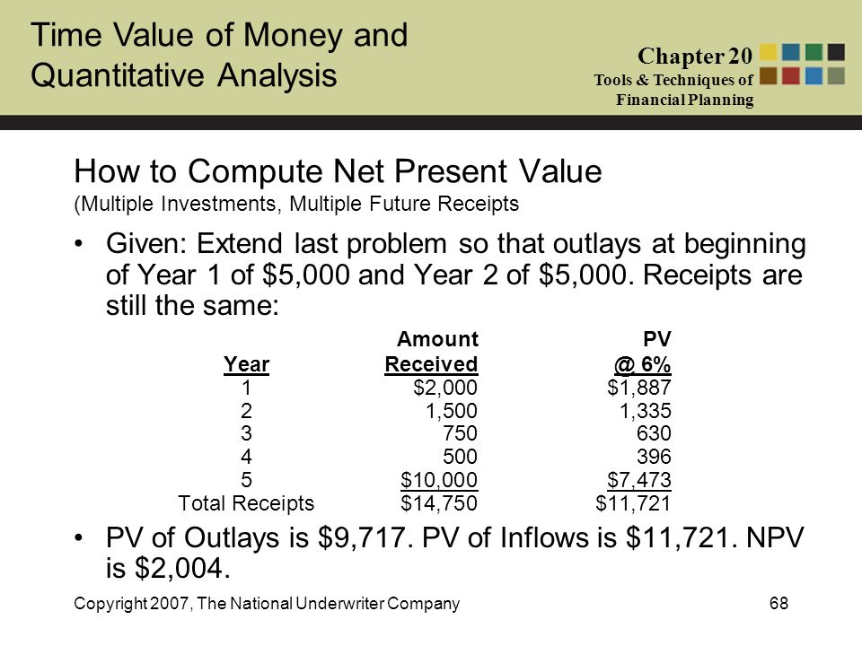 How to Compute Net Present Value (Multiple Investments, Multiple Future Receipts