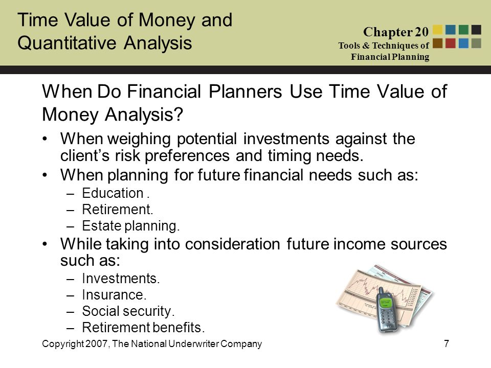 When Do Financial Planners Use Time Value of Money Analysis