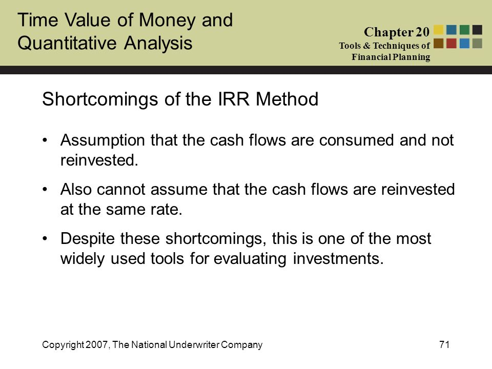 Shortcomings of the IRR Method