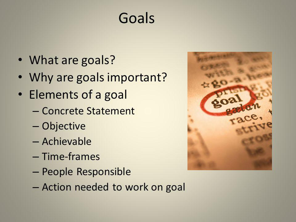Goals What are goals Why are goals important Elements of a goal