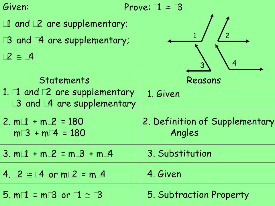 Ð1 and Ð2 are supplementary; Ð3 and Ð4 are supplementary; Ð2 @ Ð4