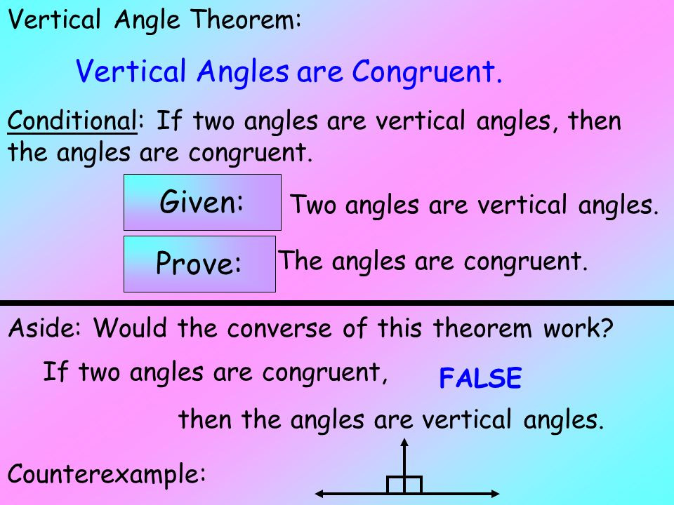 Given: Prove: Vertical Angle Theorem: Vertical Angles are Congruent.