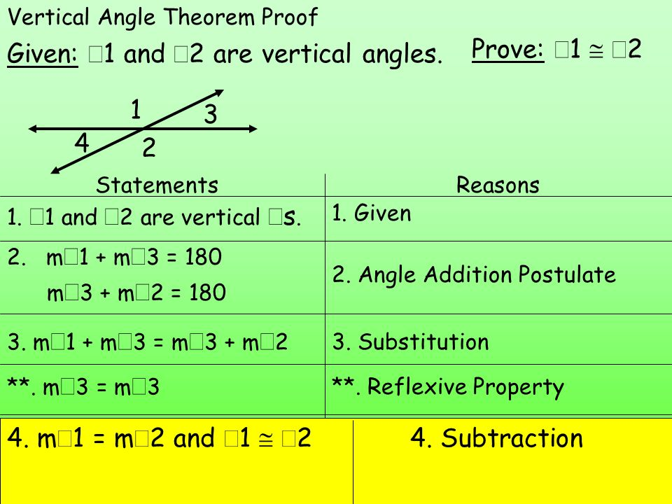 Given: Ð1 and Ð2 are vertical angles.
