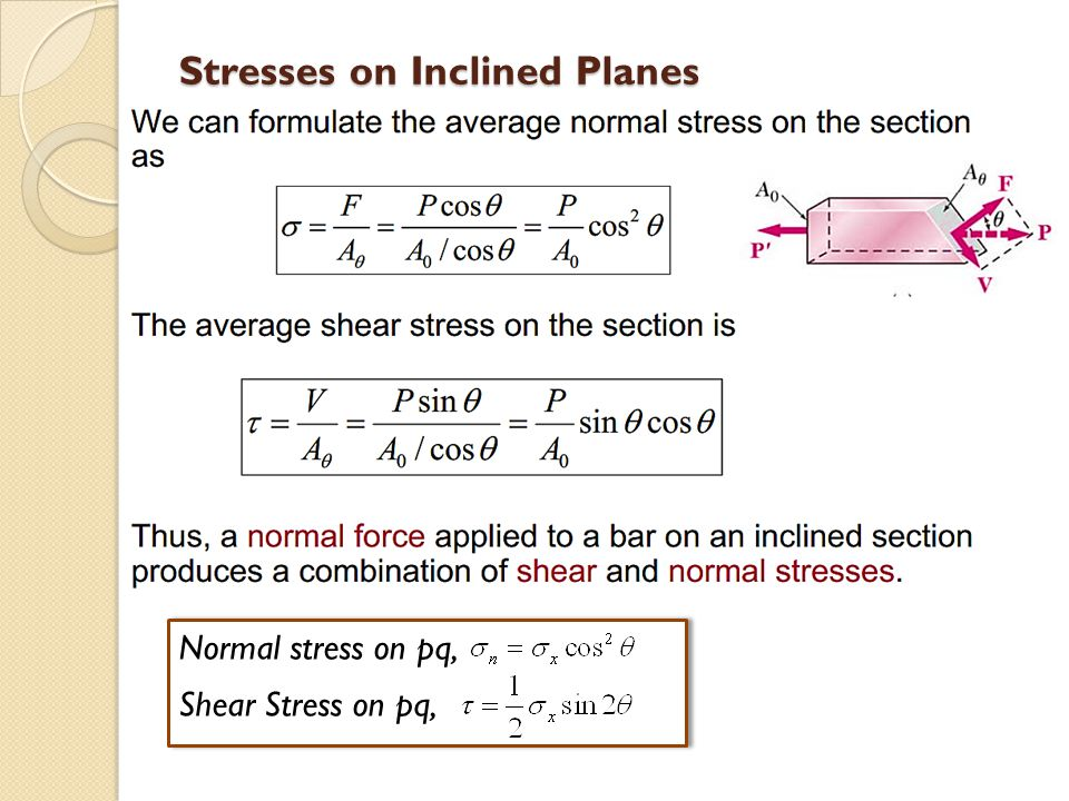 Stresses on Inclined Planes