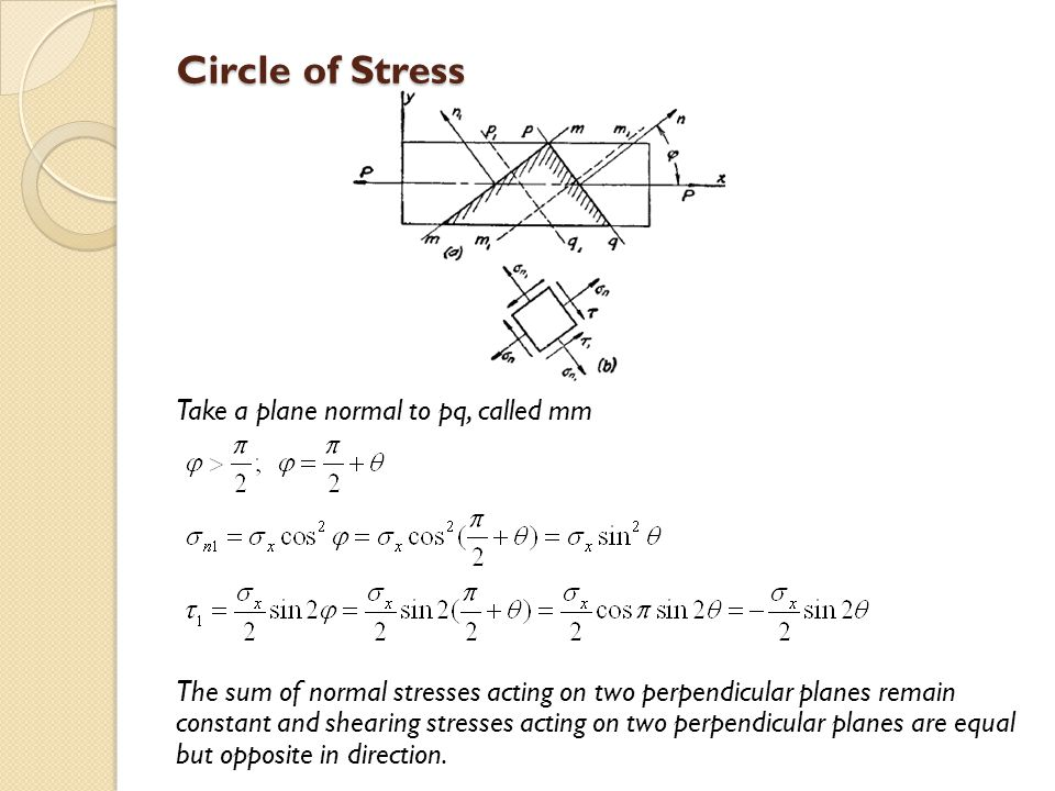 Circle of Stress Take a plane normal to pq, called mm