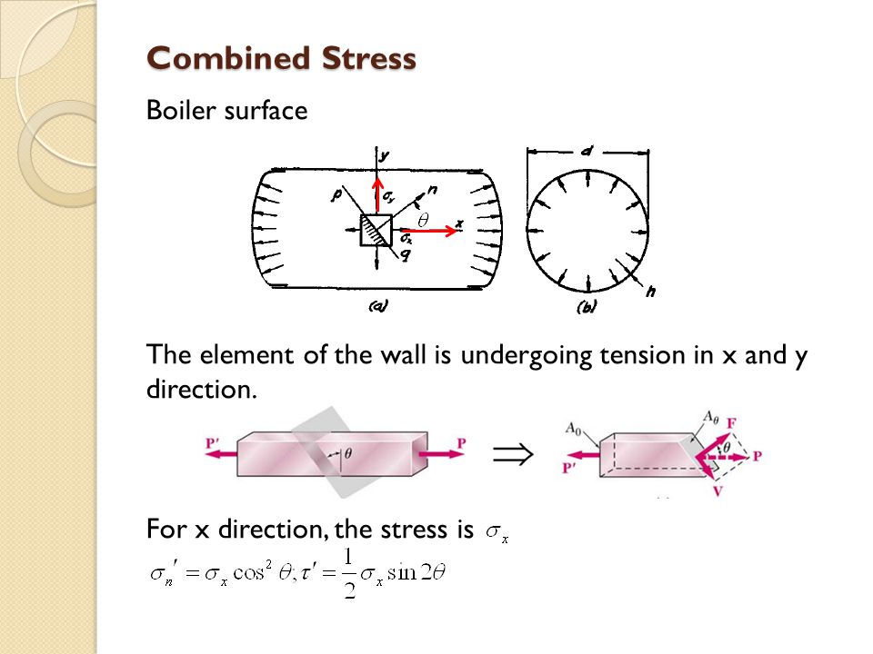 Combined Stress Boiler surface The element of the wall is undergoing tension in x and y direction.
