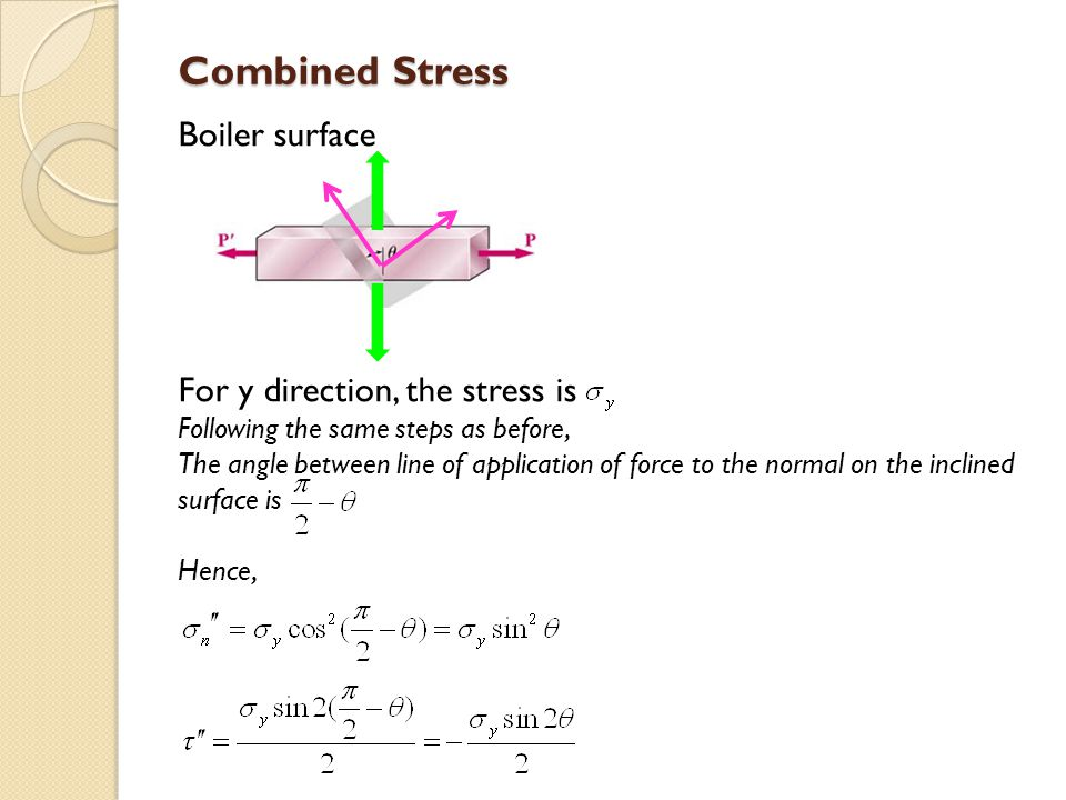 Combined Stress Boiler surface For y direction, the stress is