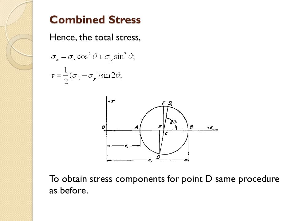 Combined Stress Hence, the total stress, To obtain stress components for point D same procedure as before.