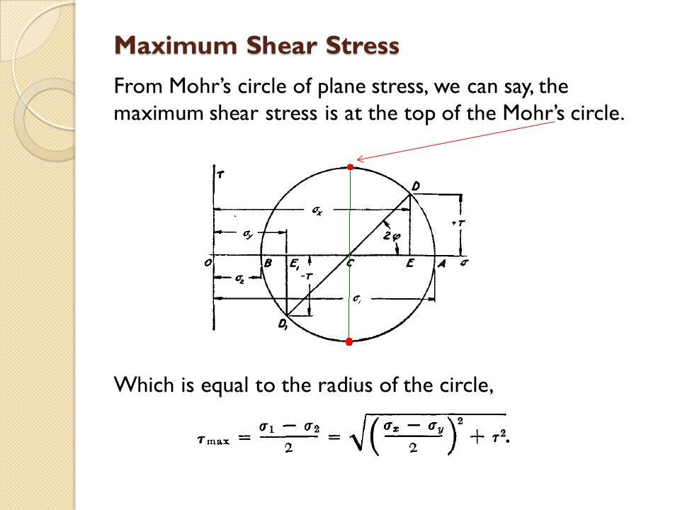 Maximum Shear Stress