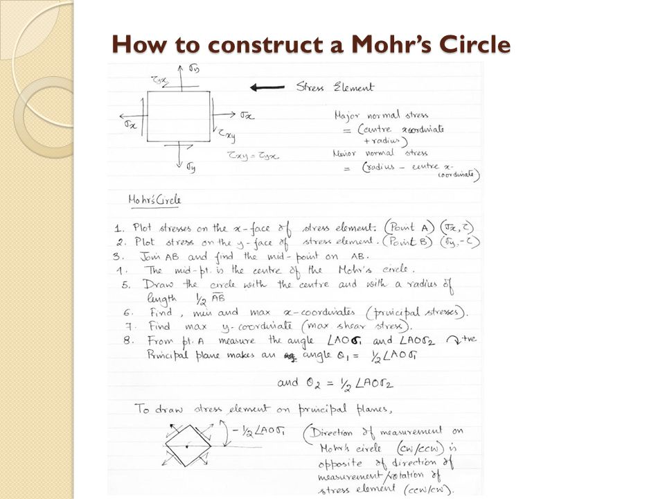 How to construct a Mohr's Circle