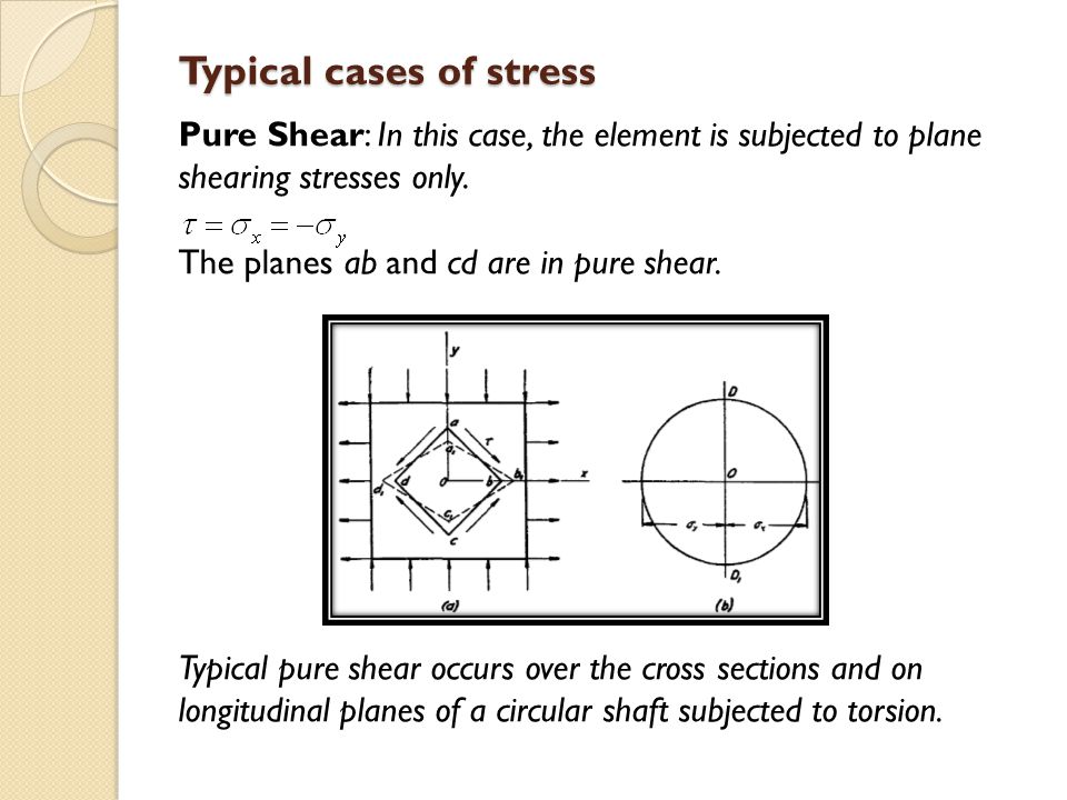 Typical cases of stress