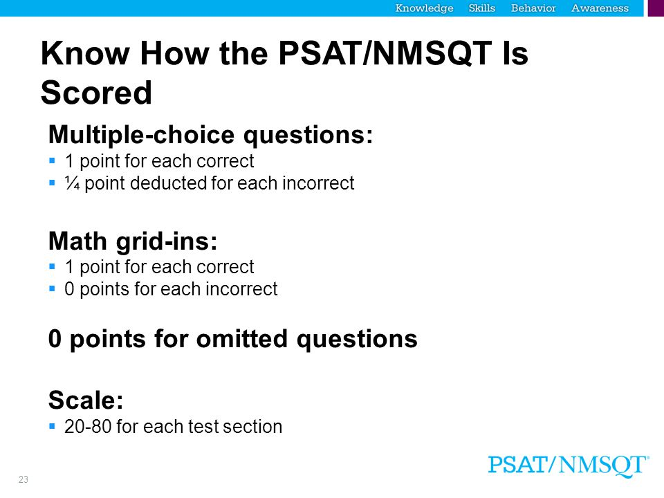 Know How the PSAT/NMSQT Is Scored