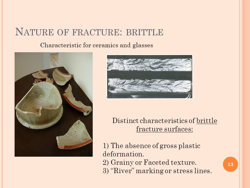 Nature of fracture: brittle