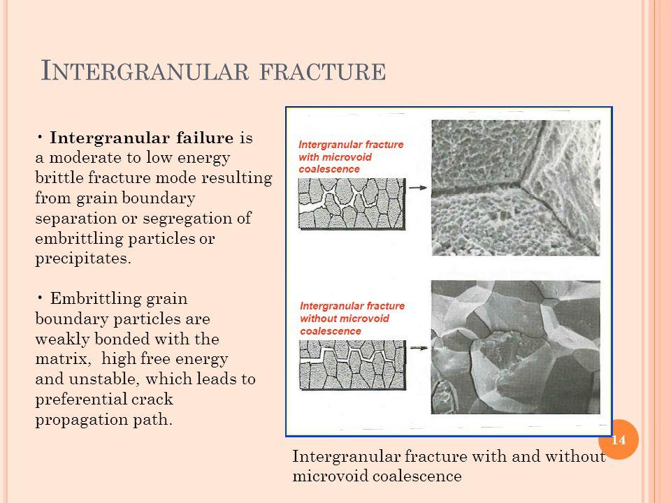 Intergranular fracture